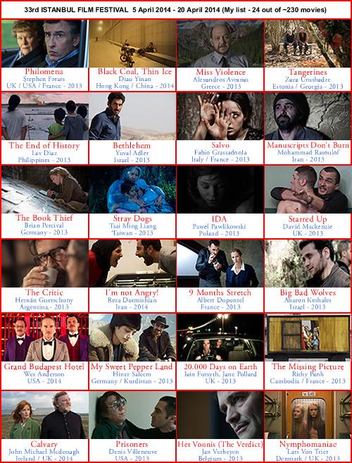 33. İstanbul Film Festivali - Önerilerim