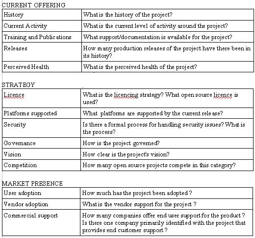 criterias